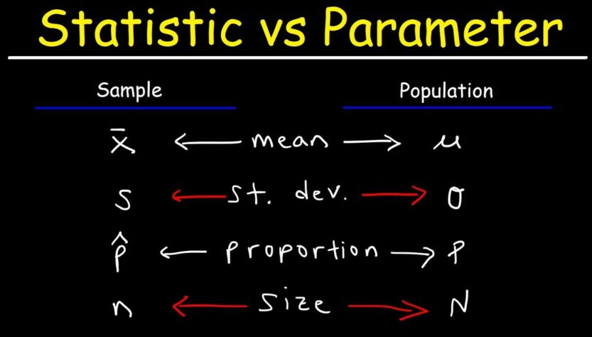 statistics vs parameter